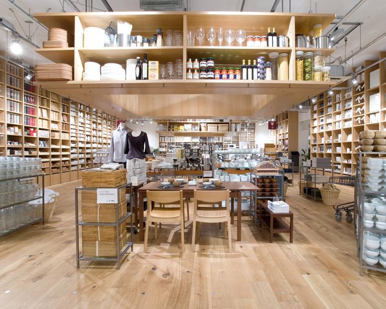 Tiendas en las que comprar objetos decorativos en barcelona - Tiendas de decoracion de casa ...