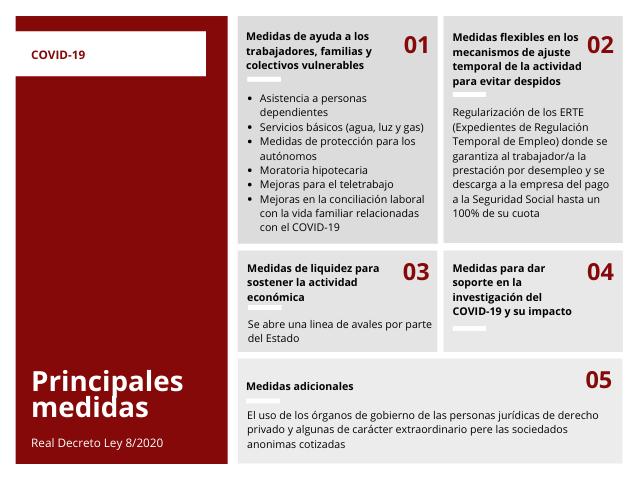 Infografía ShBarcelona